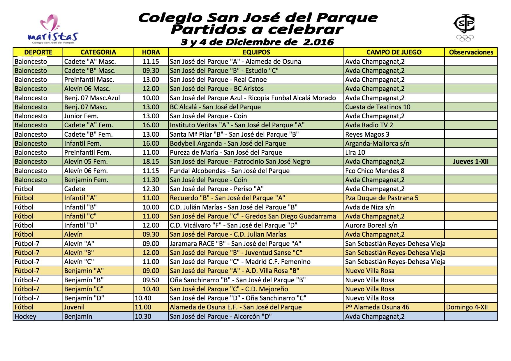 Partidos 3-4 Diciembre 2016